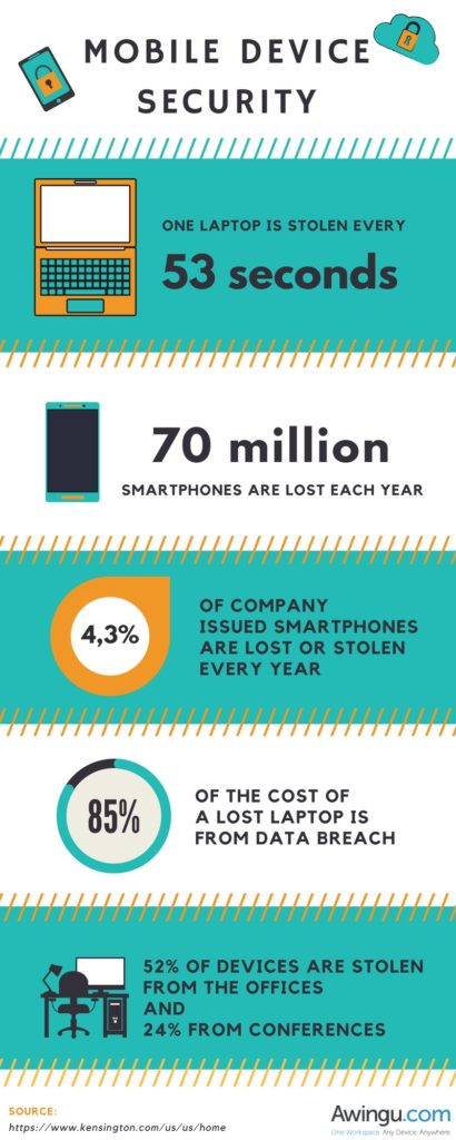mobile device security infographic